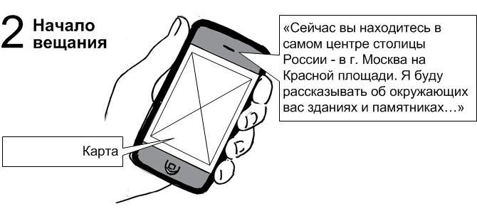 «Сейчас вы находитесь в самом центре столицы России - в г. Москва на Красной площади. Я буду рассказывать об окружающих вас зданиях и памятниках…»